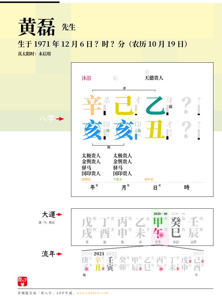 黄磊的出生日期生辰八字分析
